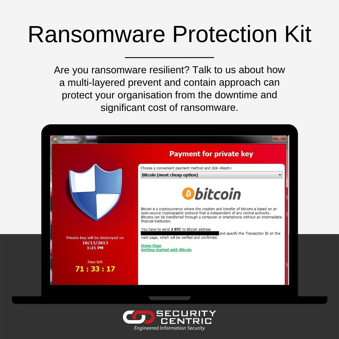 Ransomware Protection Kit(3)